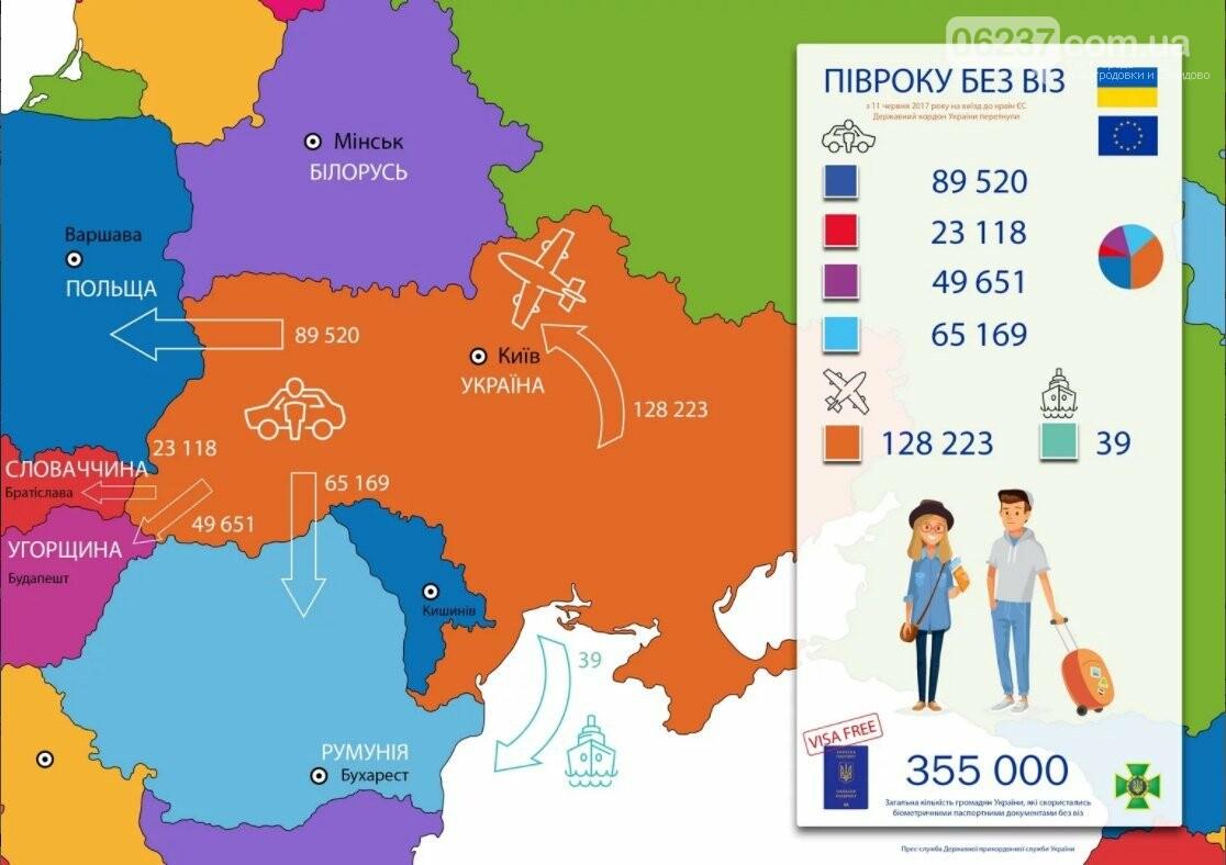 Полгода безвиза: самые популярные страны ЕС (ИНФОГРАФИКА), фото-1