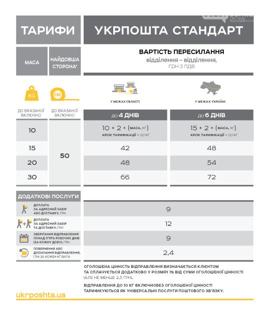 """""""Укрпочта"""" с 1 января вводит новые тарифы на посылки по Украине, фото-1"""