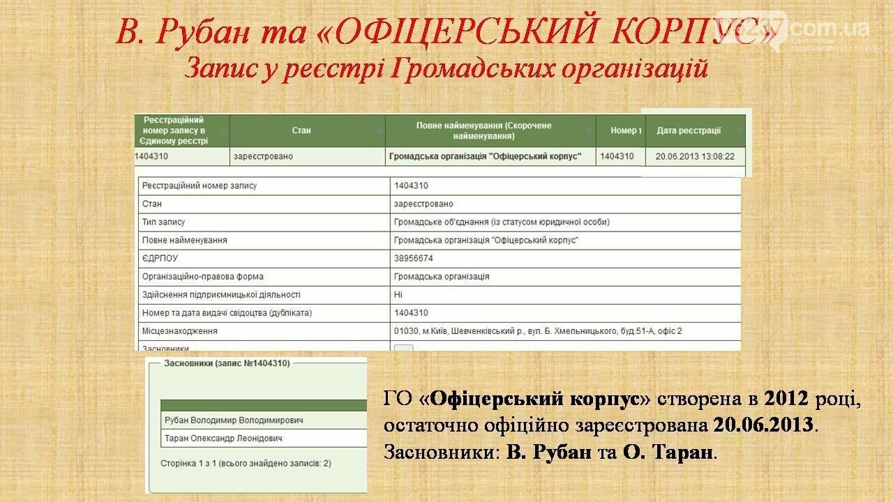 СБУ: Рубан – российский политический проект, фото-15