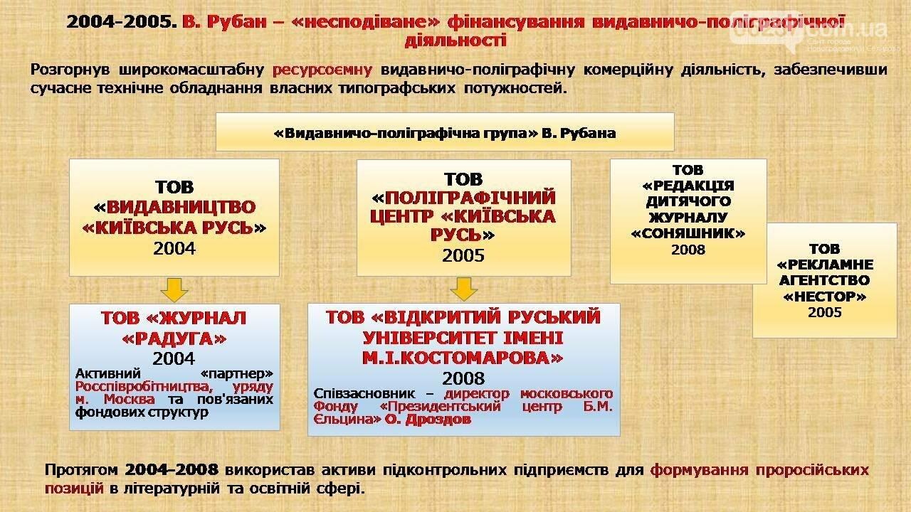 СБУ: Рубан – российский политический проект, фото-2