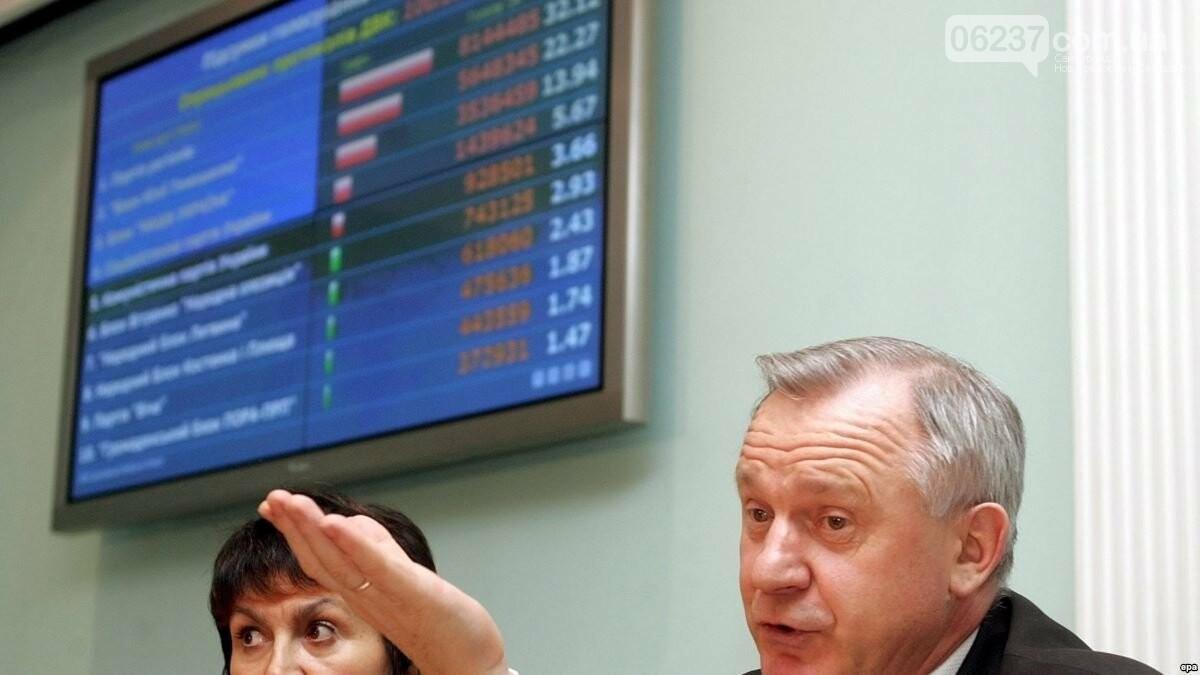 В ЦИКе утвердили сметы на выборы: президент дороже парламента, фото-1