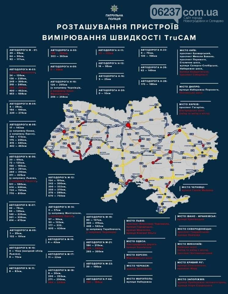 На дорогах Украины появятся новые радары: карта, фото-4