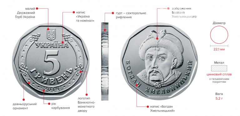 В Украине ввели в оборот новую банкноту и монету, фото-1