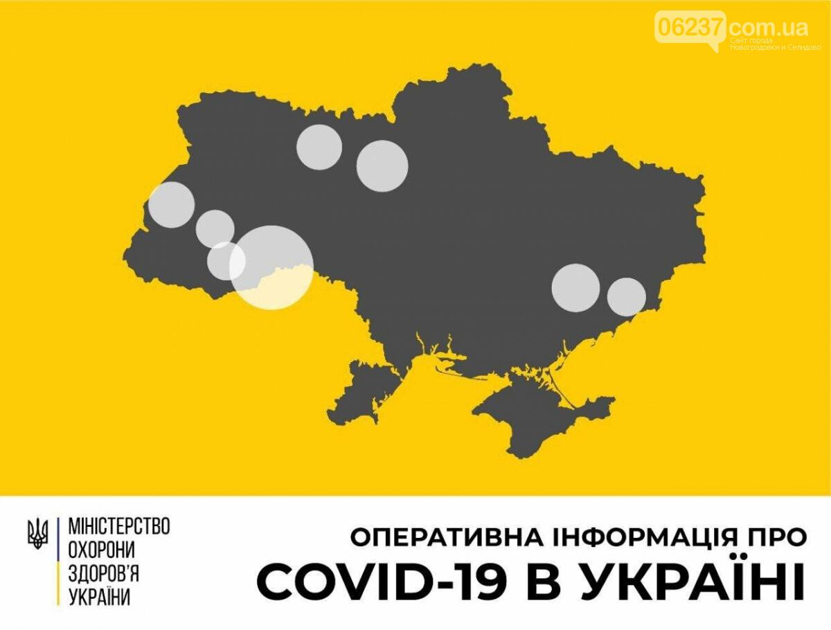 Коронавирус: в Украине подтверждены 73 случая заражения — Минздрав, фото-1