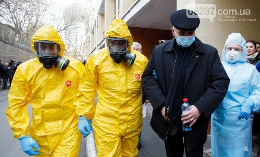 Украинцы оказались одними из главных нарушителей карантина в мире, фото-1
