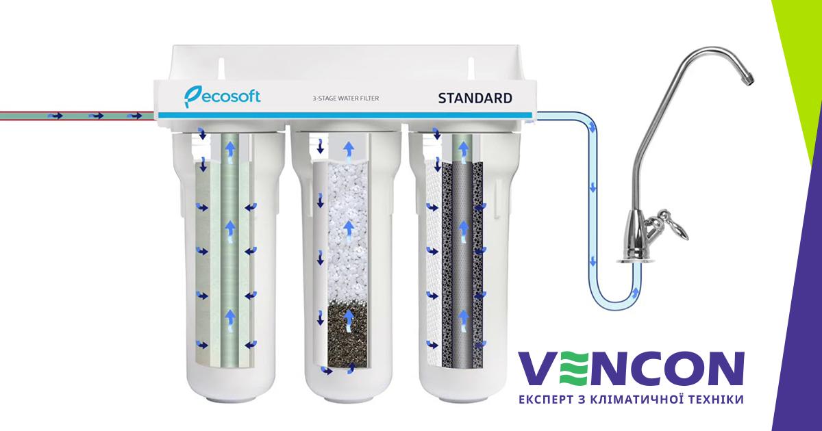 Какой фильтр для воды лучше для квартиры - выбираем вместе с Vencon, фото-2